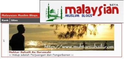Malaysia Muslim TopBlog