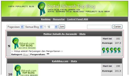 Portal Ukhuwwah Top Blog